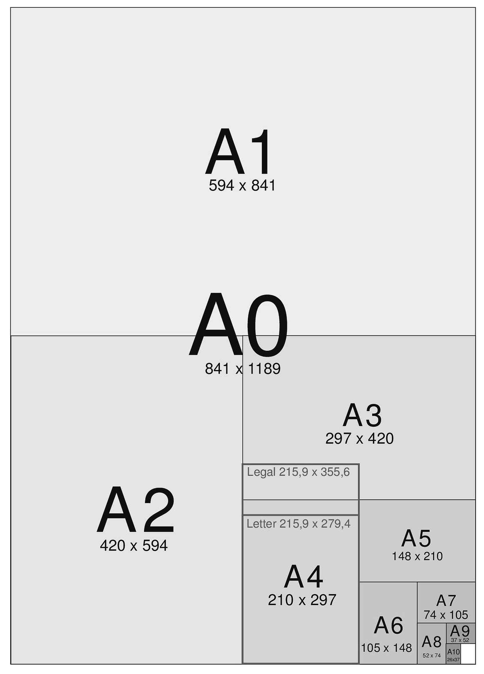A2 Format Größe